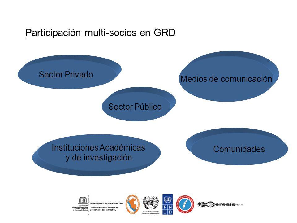 Participación multi-socios en GRD