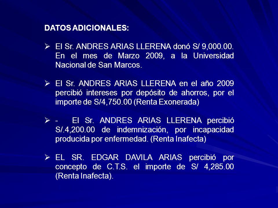 DATOS ADICIONALES: El Sr. ANDRES ARIAS LLERENA donó S/ 9,000.00. En el mes de Marzo 2009, a la Universidad Nacional de San Marcos.