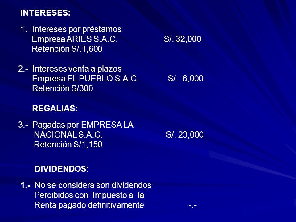 INTERESES: 1.- Intereses por préstamos. Empresa ARIES S.A.C. S/. 32,000. Retención S/.1,600.