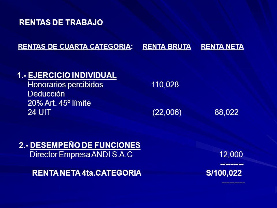 1.- EJERCICIO INDIVIDUAL Honorarios percibidos 110,028 Deducción
