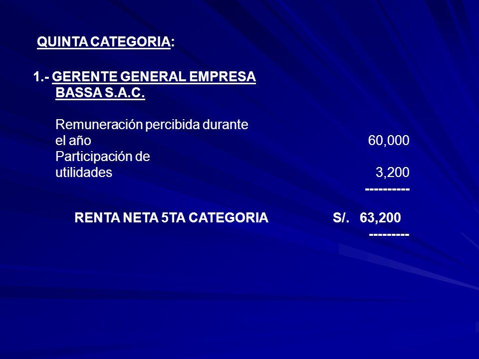 QUINTA CATEGORIA: 1.- GERENTE GENERAL EMPRESA. BASSA S.A.C. Remuneración percibida durante. el año 60,000.