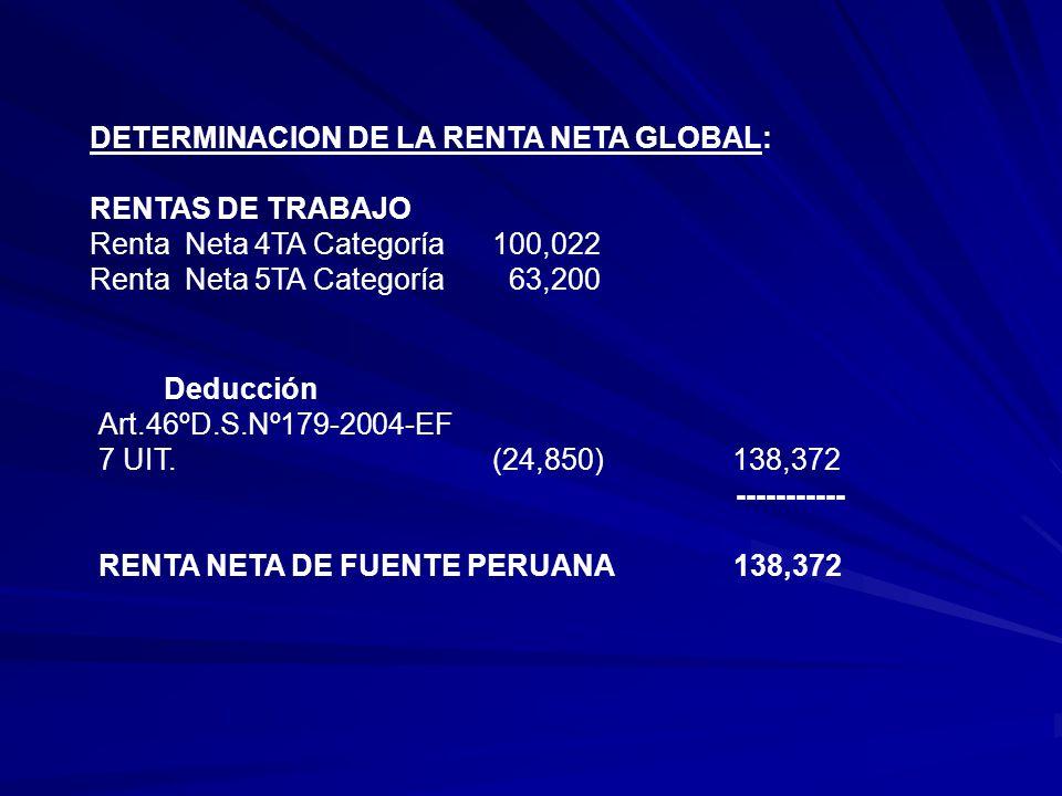 DETERMINACION DE LA RENTA NETA GLOBAL: