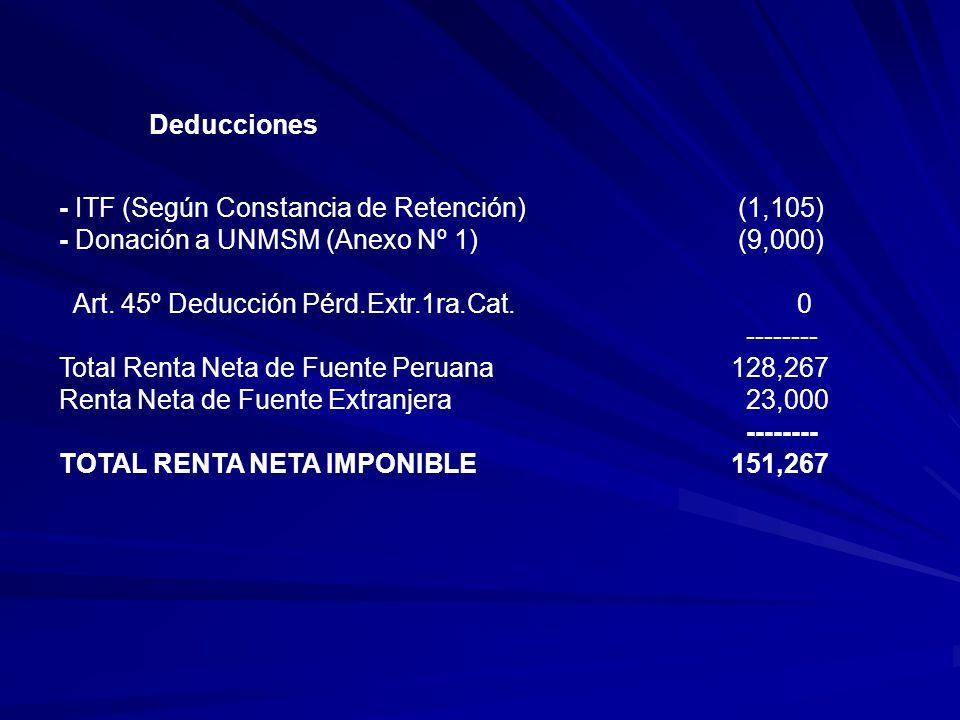 Deducciones - ITF (Según Constancia de Retención) (1,105) - Donación a UNMSM (Anexo Nº 1) (9,000)