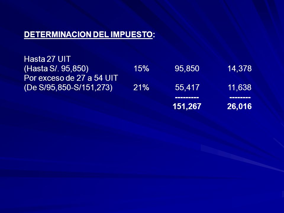 DETERMINACION DEL IMPUESTO: