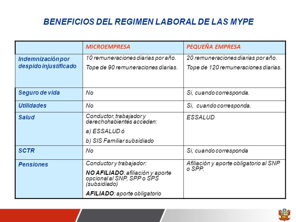 BENEFICIOS DEL REGIMEN LABORAL DE LAS MYPE