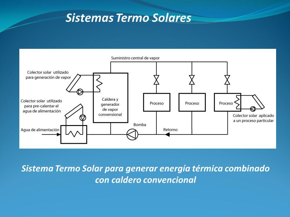 Sistemas Termo Solares