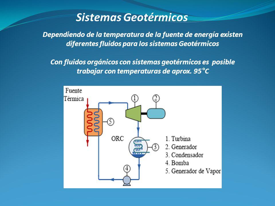 Sistemas Geotérmicos Dependiendo de la temperatura de la fuente de energía existen diferentes fluidos para los sistemas Geotérmicos.