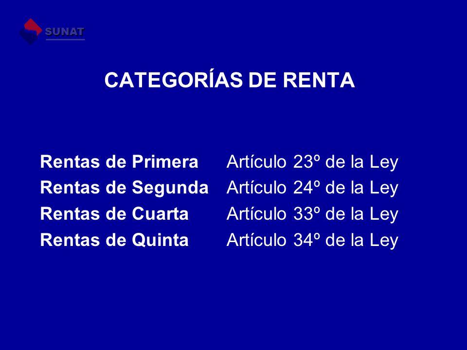 CATEGORÍAS DE RENTA Rentas de Primera Artículo 23º de la Ley