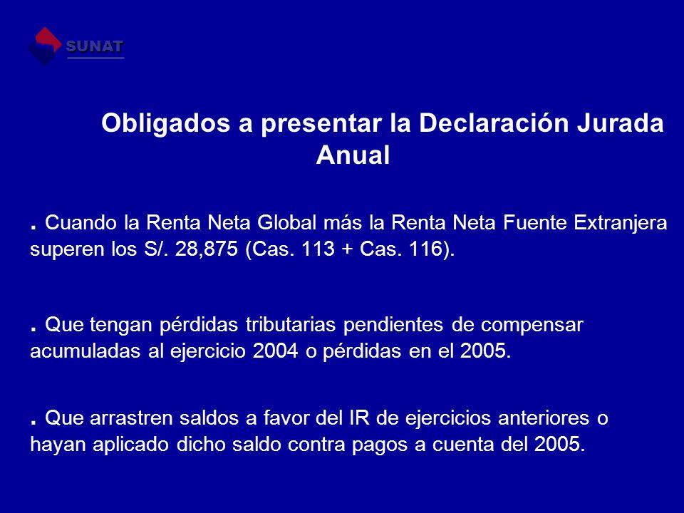 Obligados a presentar la Declaración Jurada Anual