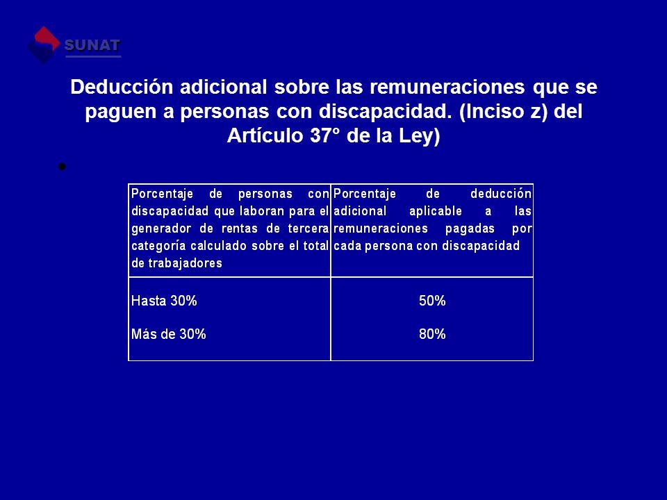 SUNAT Deducción adicional sobre las remuneraciones que se paguen a personas con discapacidad. (Inciso z) del Artículo 37° de la Ley)