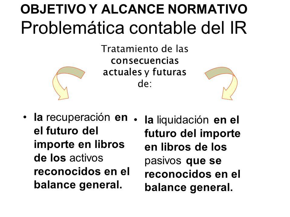 OBJETIVO Y ALCANCE NORMATIVO Problemática contable del IR