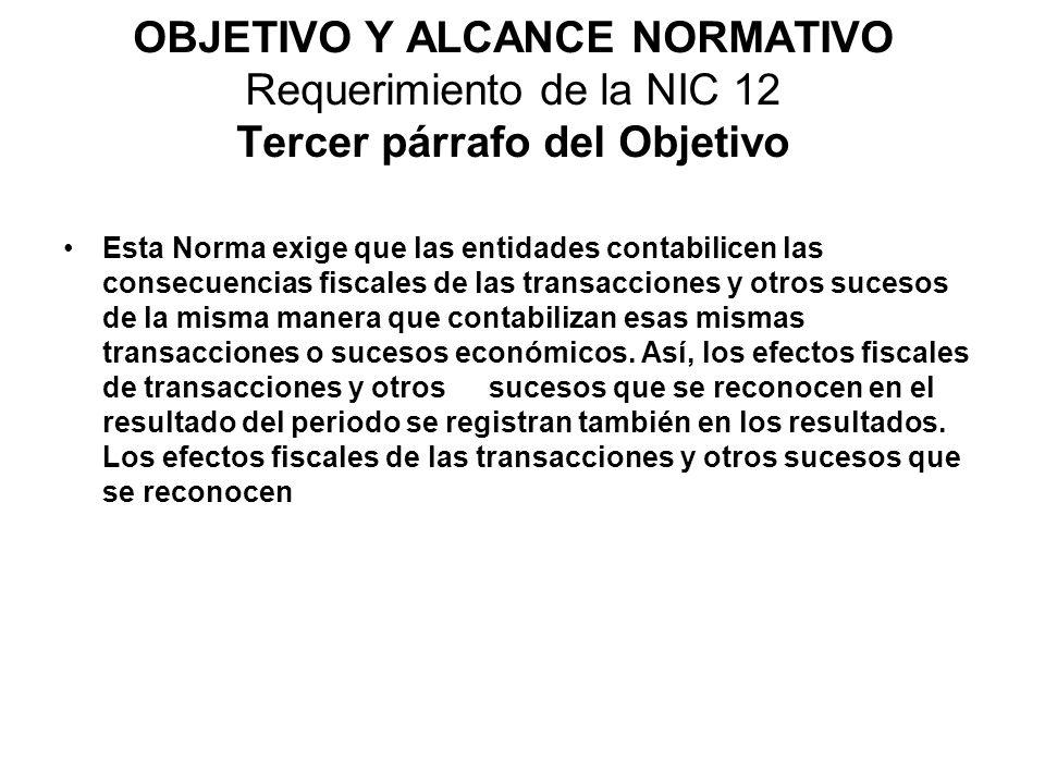 OBJETIVO Y ALCANCE NORMATIVO Requerimiento de la NIC 12 Tercer párrafo del Objetivo