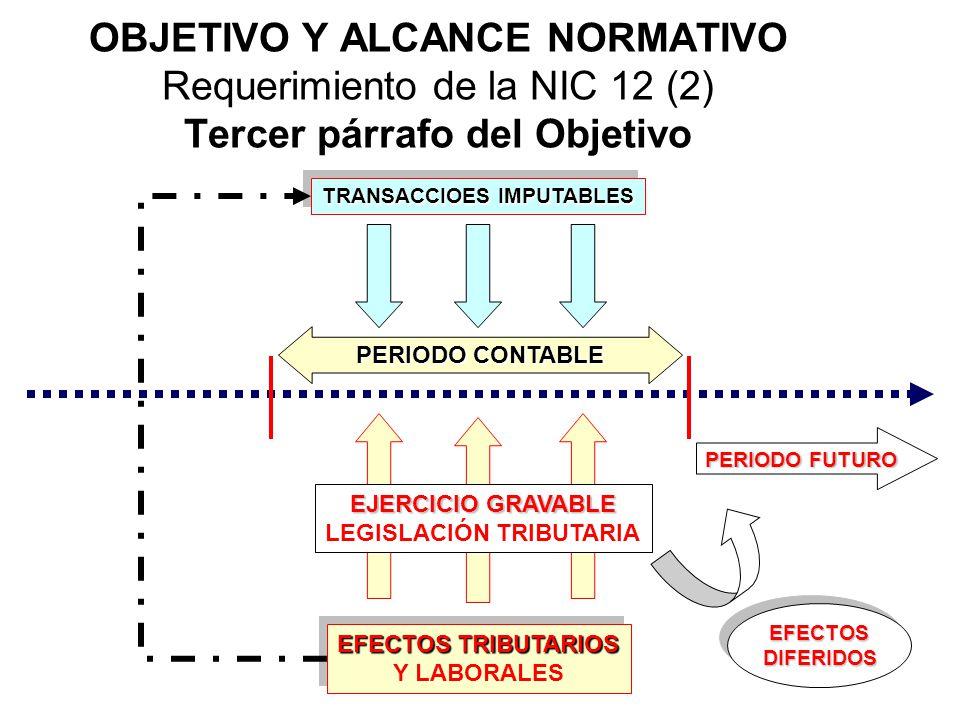TRANSACCIOES IMPUTABLES LEGISLACIÓN TRIBUTARIA