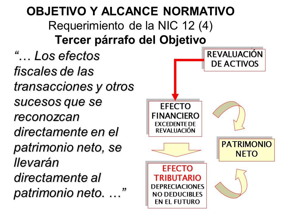 OBJETIVO Y ALCANCE NORMATIVO Requerimiento de la NIC 12 (4) Tercer párrafo del Objetivo