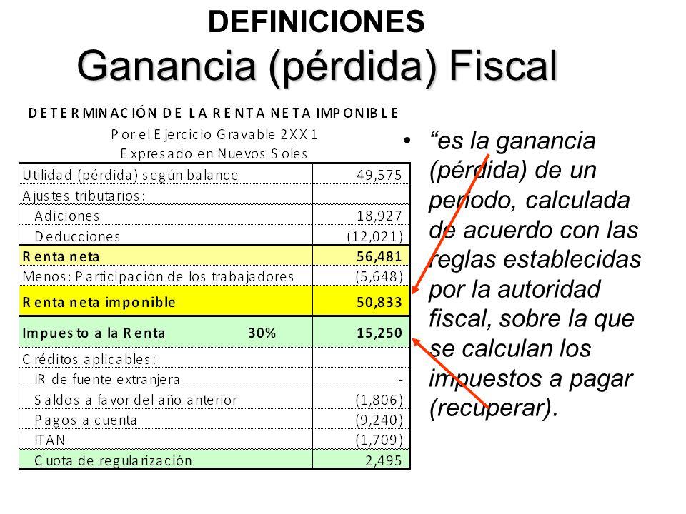 DEFINICIONES Ganancia (pérdida) Fiscal