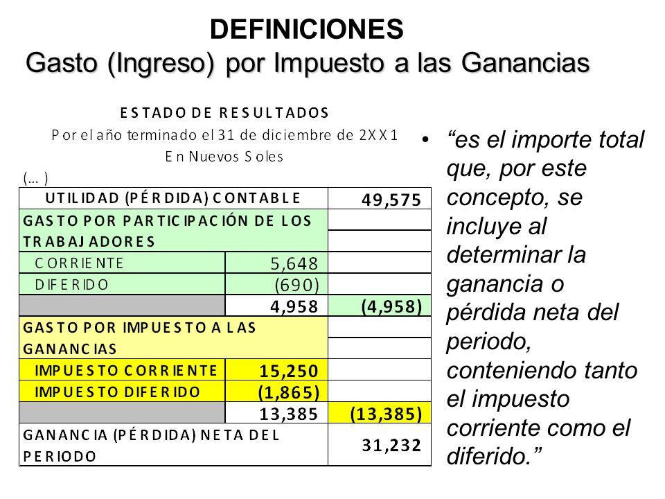 DEFINICIONES Gasto (Ingreso) por Impuesto a las Ganancias
