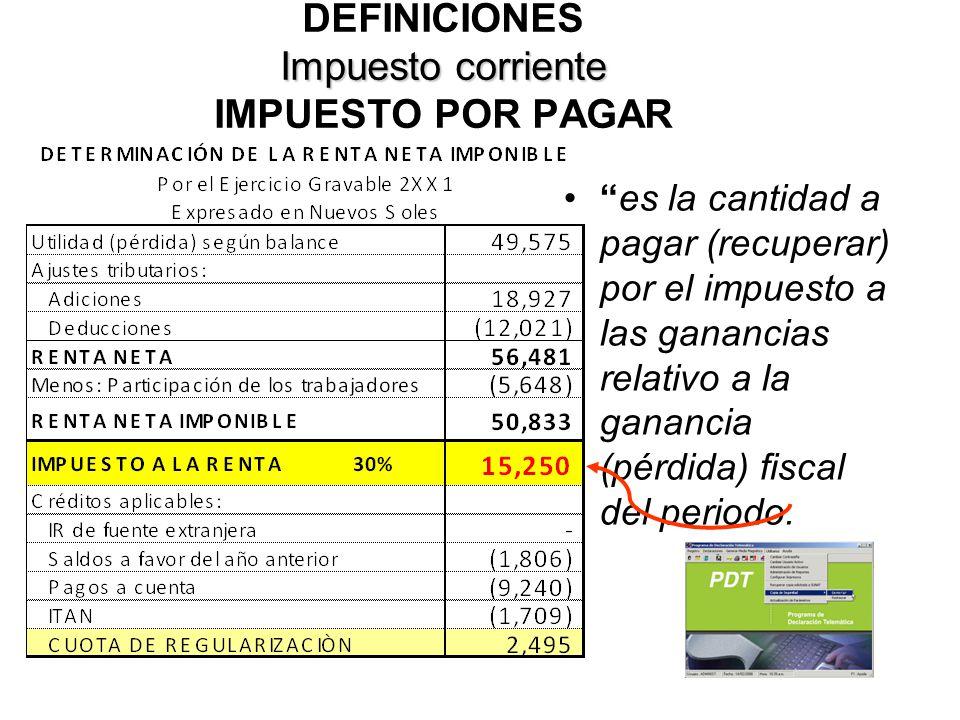 DEFINICIONES Impuesto corriente IMPUESTO POR PAGAR