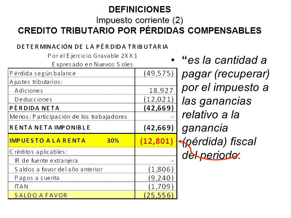 DEFINICIONES Impuesto corriente (2) CREDITO TRIBUTARIO POR PÉRDIDAS COMPENSABLES