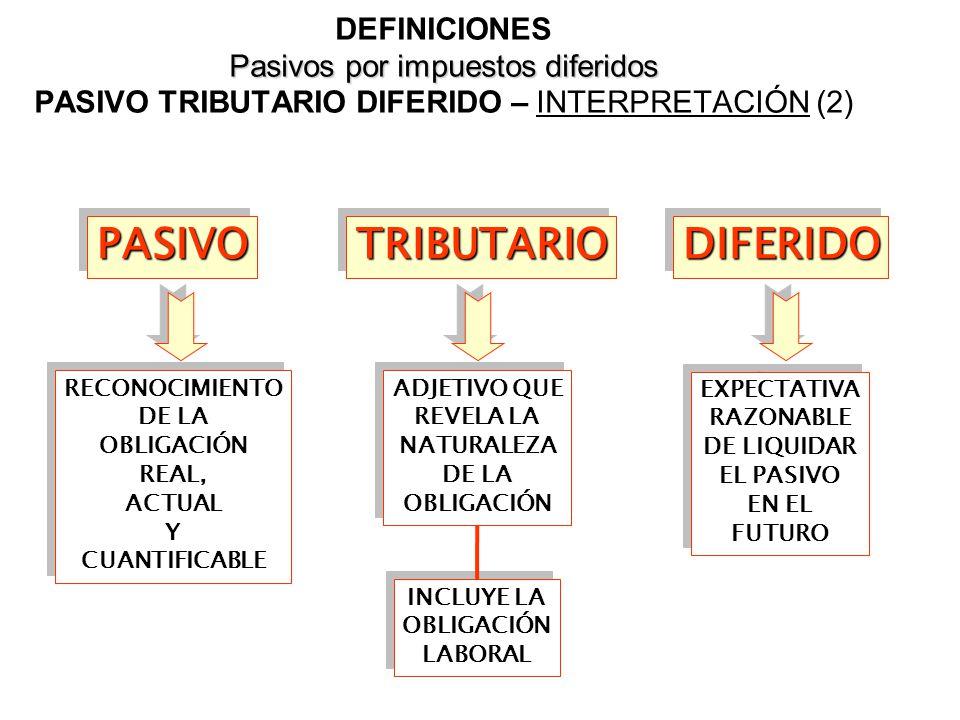 PASIVO TRIBUTARIO DIFERIDO