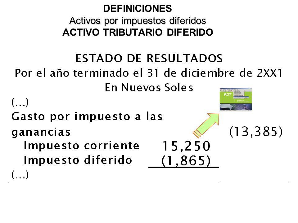 DEFINICIONES Activos por impuestos diferidos ACTIVO TRIBUTARIO DIFERIDO