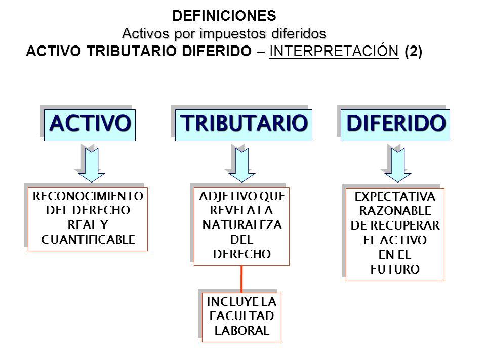 ACTIVO TRIBUTARIO DIFERIDO