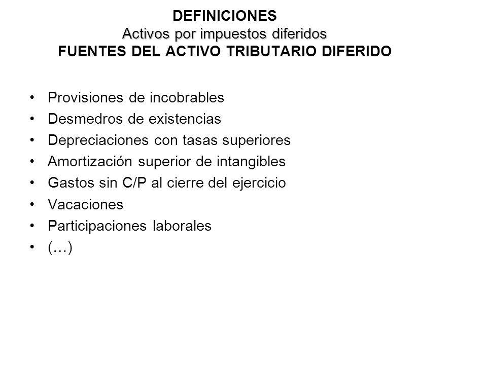 DEFINICIONES Activos por impuestos diferidos FUENTES DEL ACTIVO TRIBUTARIO DIFERIDO