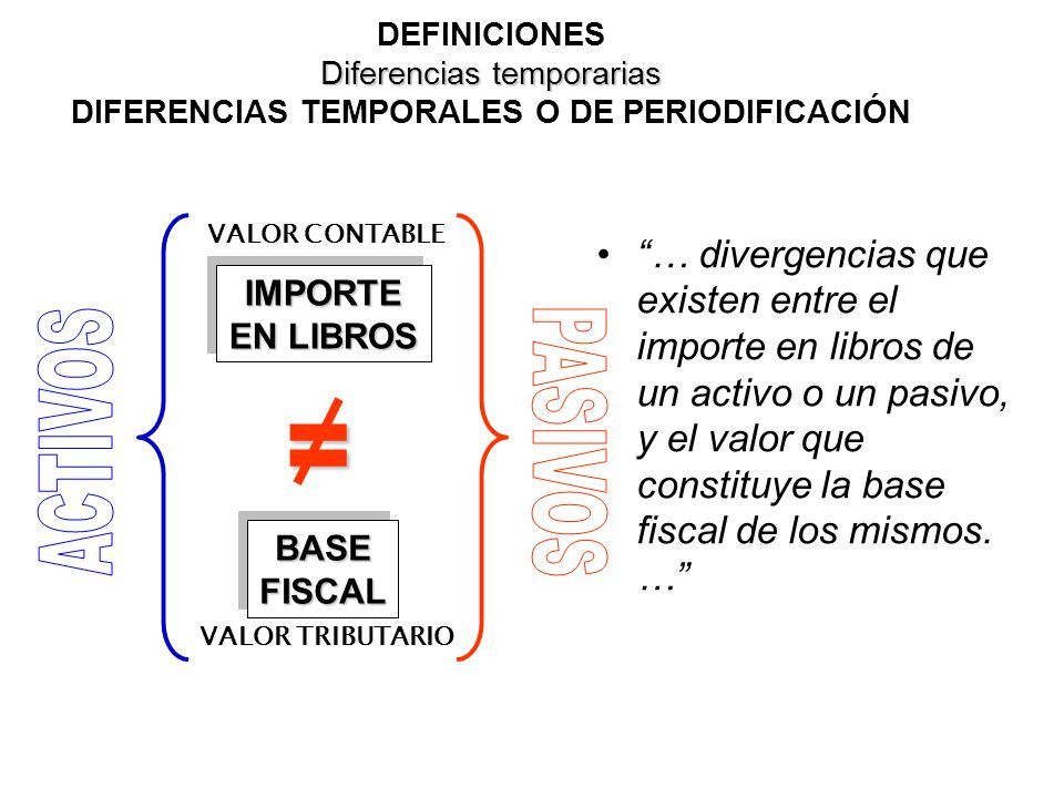 DEFINICIONES Diferencias temporarias DIFERENCIAS TEMPORALES O DE PERIODIFICACIÓN