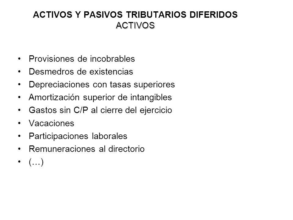 ACTIVOS Y PASIVOS TRIBUTARIOS DIFERIDOS ACTIVOS