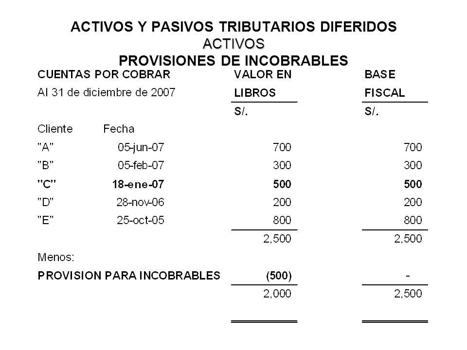 ACTIVOS Y PASIVOS TRIBUTARIOS DIFERIDOS ACTIVOS PROVISIONES DE INCOBRABLES