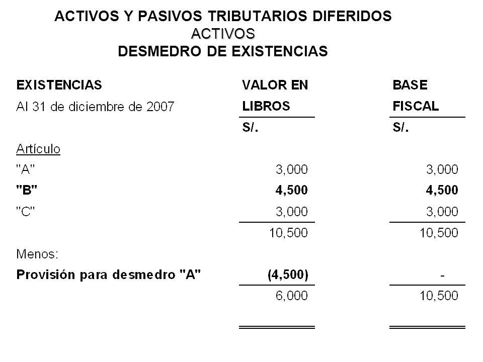 ACTIVOS Y PASIVOS TRIBUTARIOS DIFERIDOS ACTIVOS DESMEDRO DE EXISTENCIAS