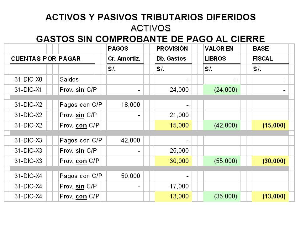 ACTIVOS Y PASIVOS TRIBUTARIOS DIFERIDOS ACTIVOS GASTOS SIN COMPROBANTE DE PAGO AL CIERRE