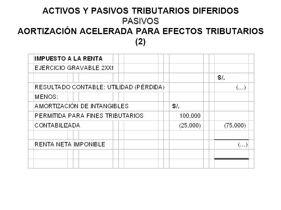 ACTIVOS Y PASIVOS TRIBUTARIOS DIFERIDOS PASIVOS AORTIZACIÓN ACELERADA PARA EFECTOS TRIBUTARIOS (2)
