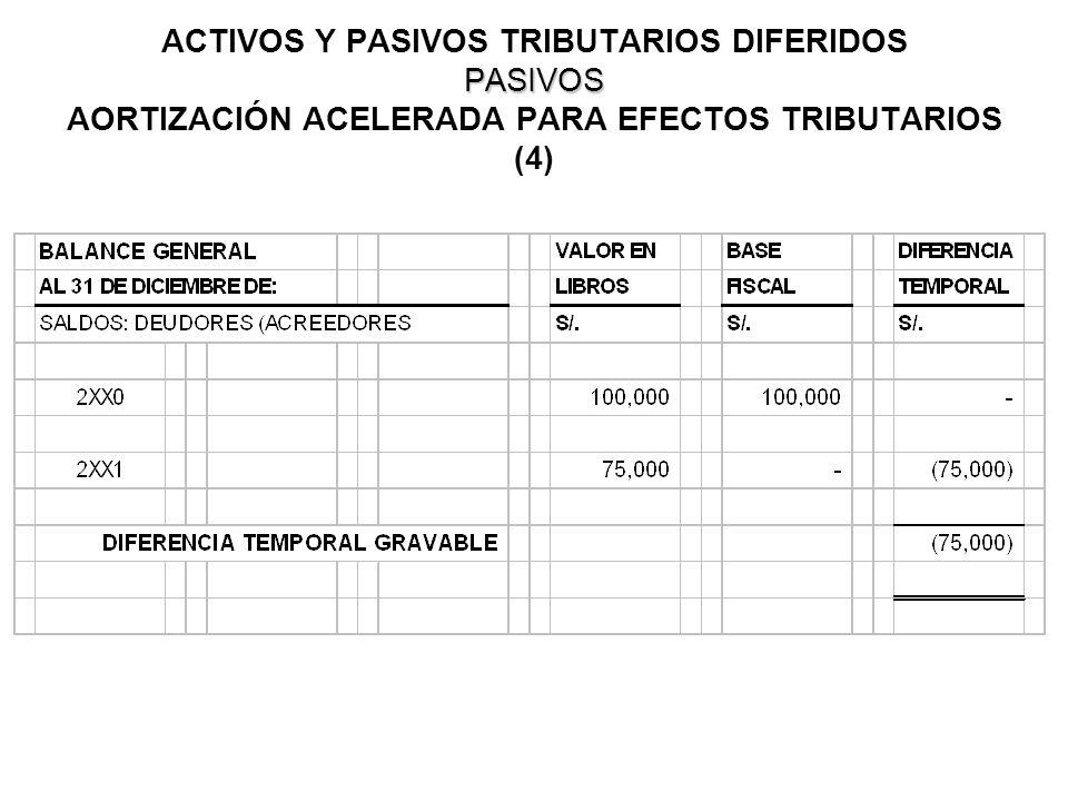 ACTIVOS Y PASIVOS TRIBUTARIOS DIFERIDOS PASIVOS AORTIZACIÓN ACELERADA PARA EFECTOS TRIBUTARIOS (4)