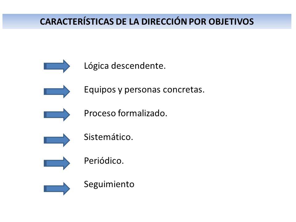 CARACTERÍSTICAS DE LA DIRECCIÓN POR OBJETIVOS