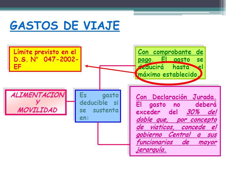 GASTOS DE VIAJE Límite previsto en el D.S. N° 047-2002-EF