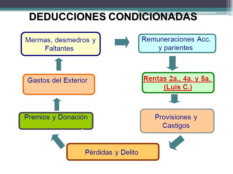 DEDUCCIONES CONDICIONADAS