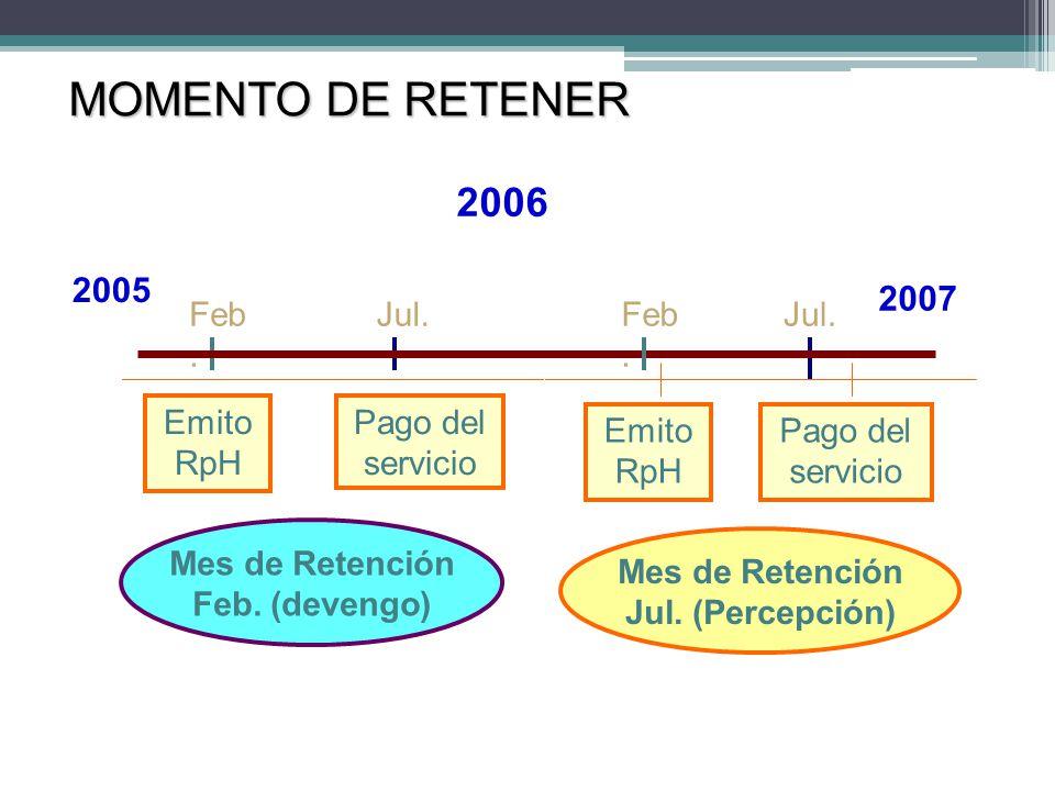 MOMENTO DE RETENER 2006 2005 2007 Feb. Jul. Feb. Jul. Emito RpH