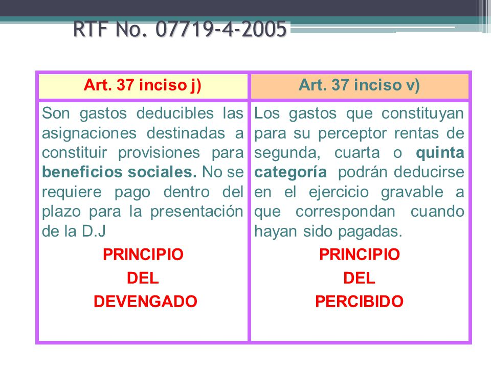 RTF No. 07719-4-2005 Art. 37 inciso j) Art. 37 inciso v)