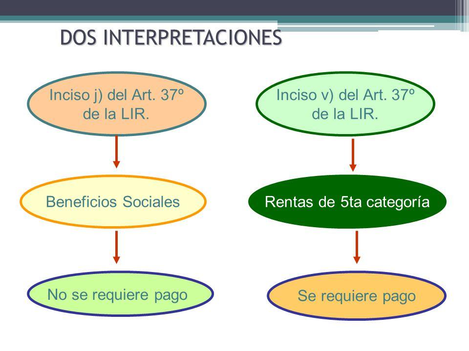 DOS INTERPRETACIONES Inciso j) del Art. 37º de la LIR.