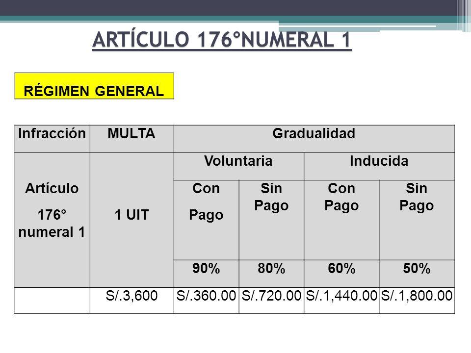 ARTÍCULO 176°NUMERAL 1 RÉGIMEN GENERAL Infracción MULTA Gradualidad