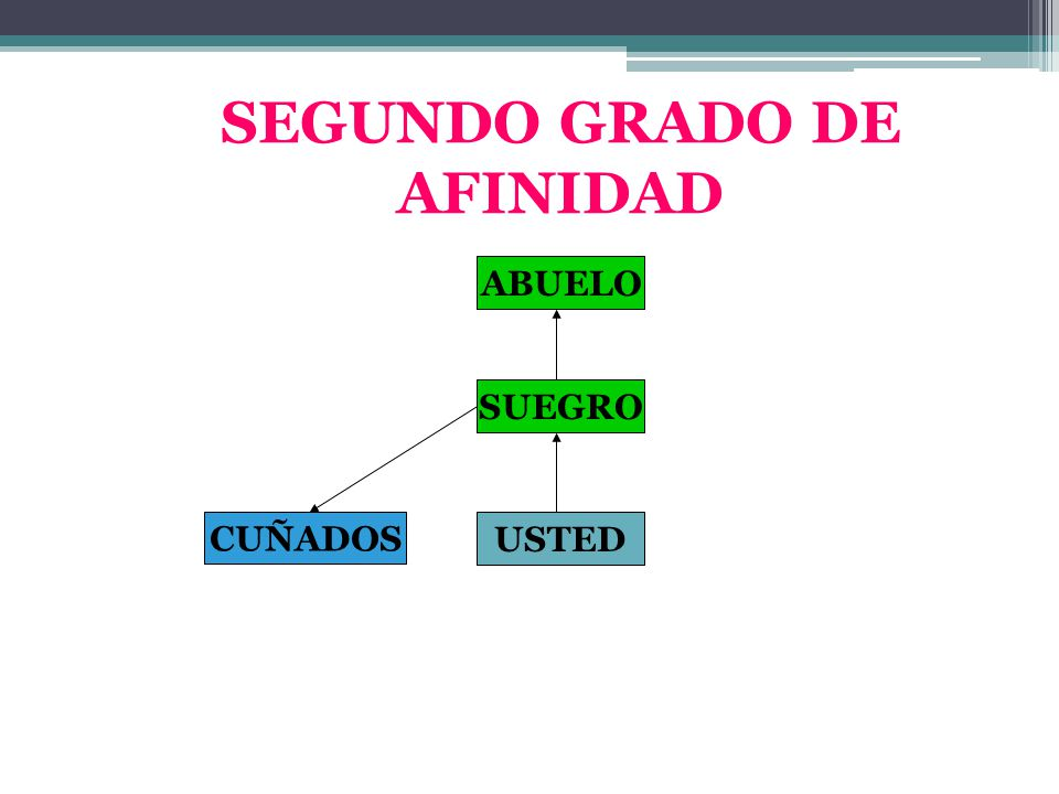 SEGUNDO GRADO DE AFINIDAD