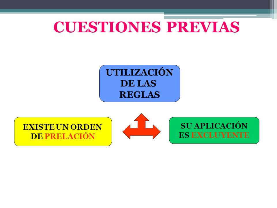 CUESTIONES PREVIAS UTILIZACIÓN DE LAS REGLAS EXISTE UN ORDEN