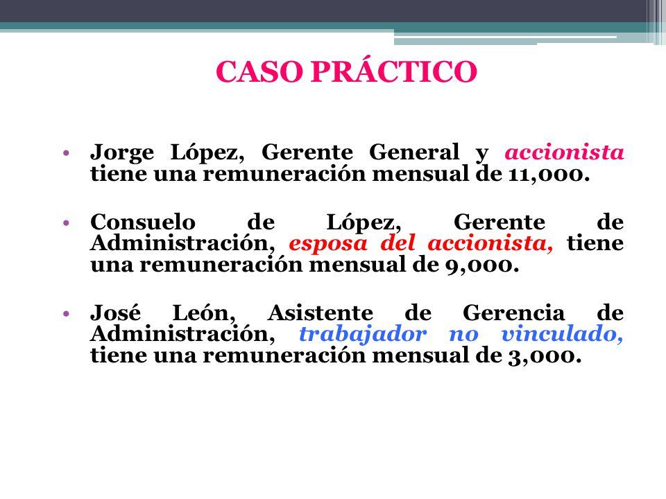 CASO PRÁCTICO Jorge López, Gerente General y accionista tiene una remuneración mensual de 11,000.