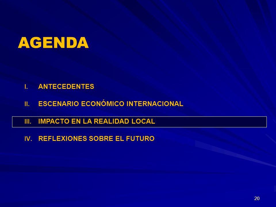 AGENDA ANTECEDENTES ESCENARIO ECONÓMICO INTERNACIONAL