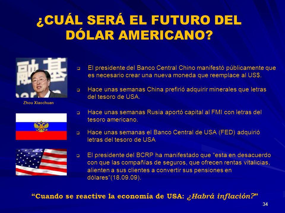 ¿CUÁL SERÁ EL FUTURO DEL DÓLAR AMERICANO