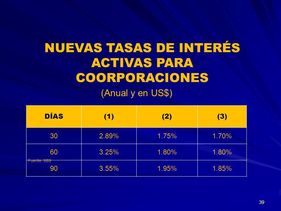 NUEVAS TASAS DE INTERÉS ACTIVAS PARA COORPORACIONES