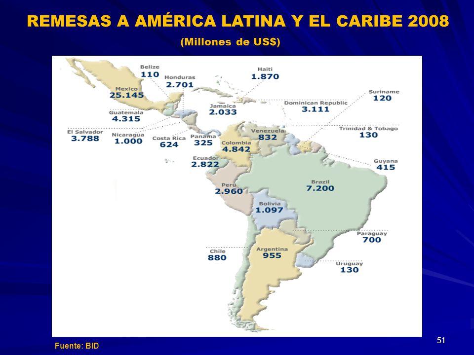 REMESAS A AMÉRICA LATINA Y EL CARIBE 2008