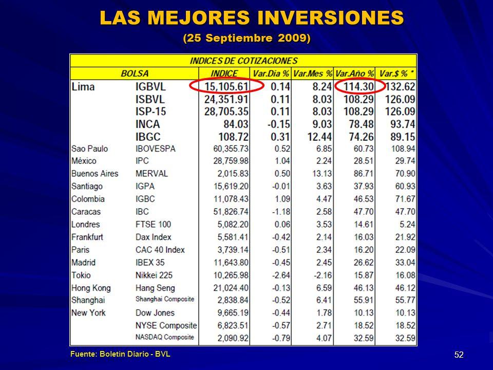LAS MEJORES INVERSIONES