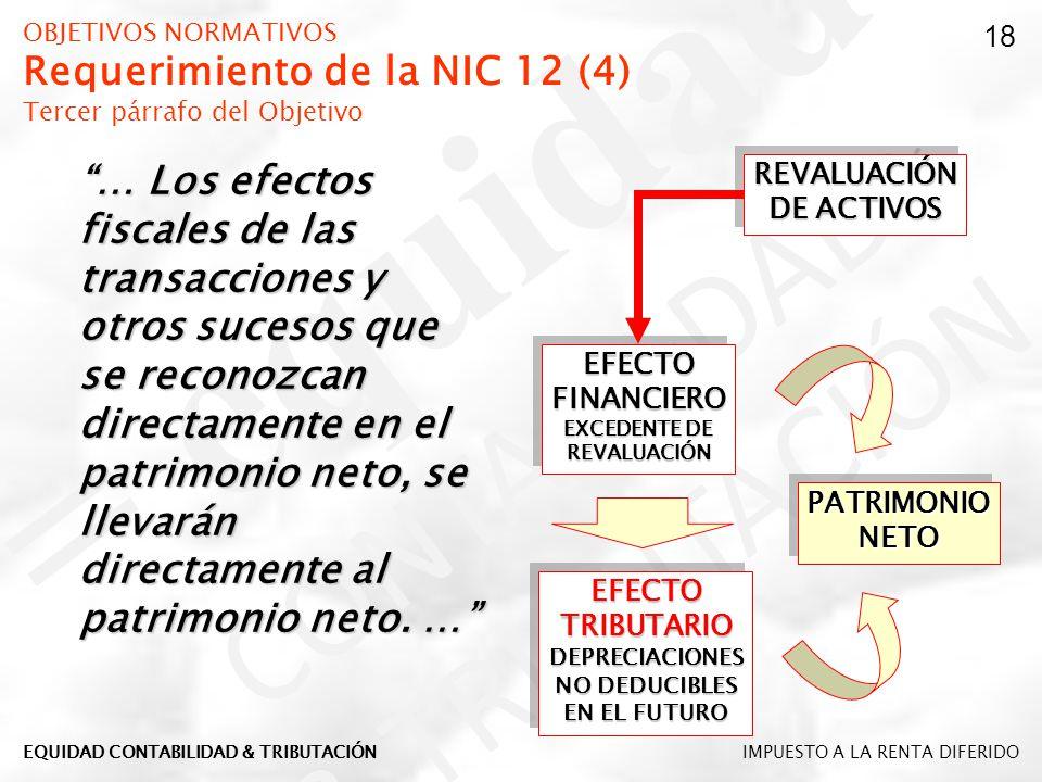 OBJETIVOS NORMATIVOS Requerimiento de la NIC 12 (4) Tercer párrafo del Objetivo