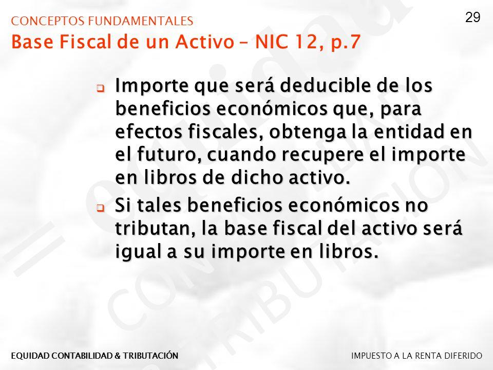 CONCEPTOS FUNDAMENTALES Base Fiscal de un Activo – NIC 12, p.7